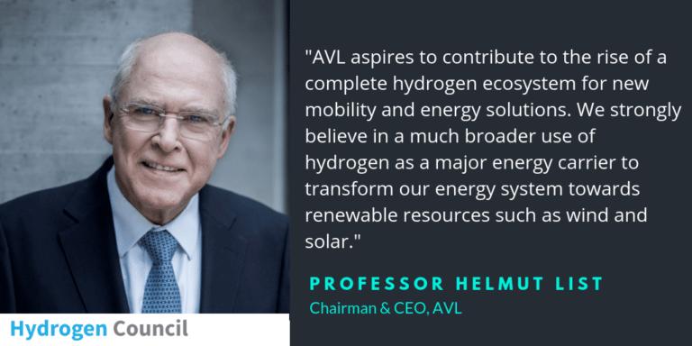 Prof. Helmut List - AVL